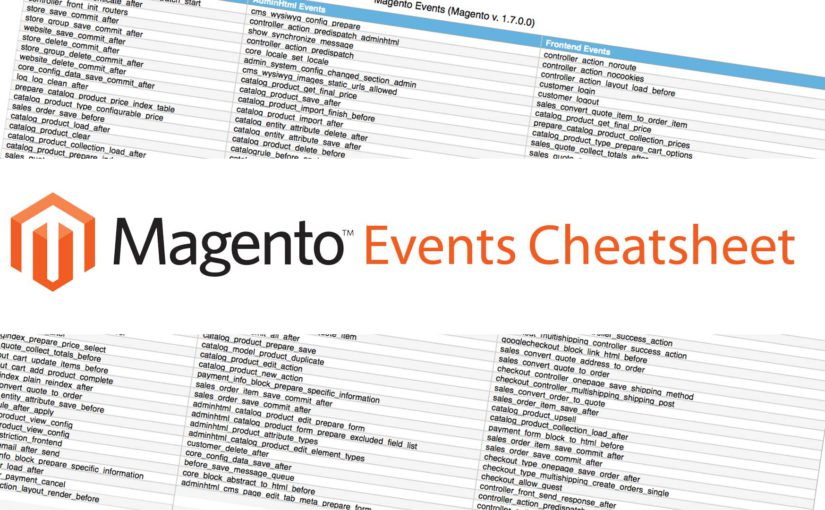Magento Events Cheatsheet